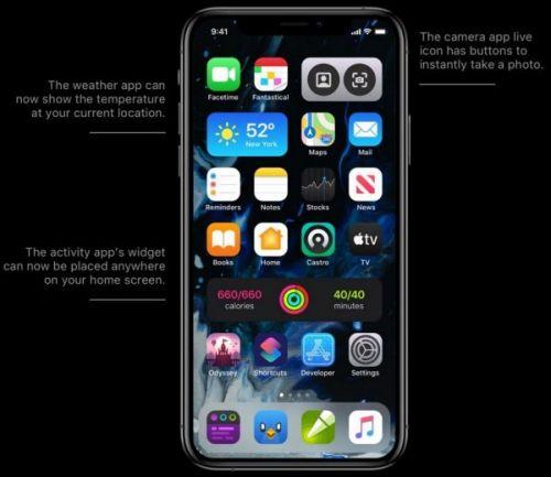 Концепция показывает, как могут выглядеть виджеты домашнего экрана с iOS 14