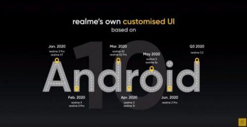 Вот как выглядит предстоящий Realme UI или Customized Color OS 7