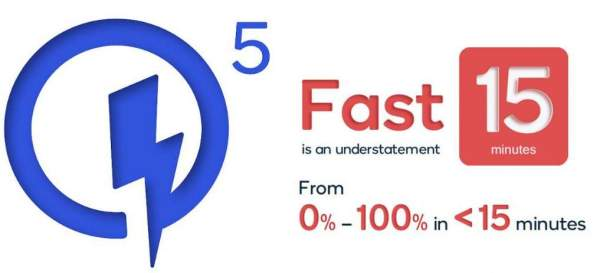 Анонсирована платформа Qualcomm Quick Charge 5 100 Вт + для зарядки - от 0 до 100% за 15 минут