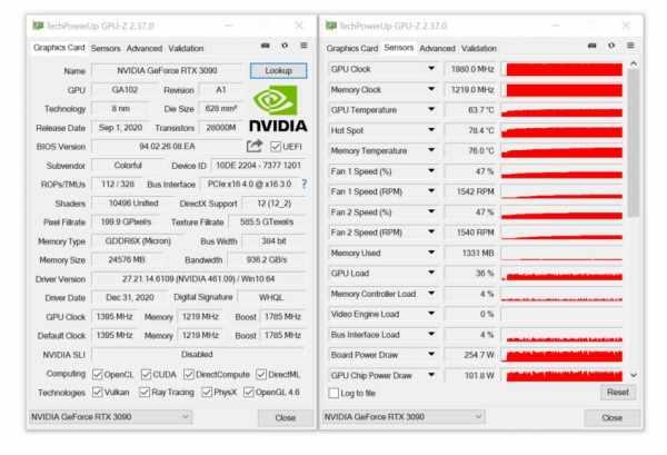 TechPowerUP GPU-Z получает поддержку Radeon RX 6700 и RX 6600